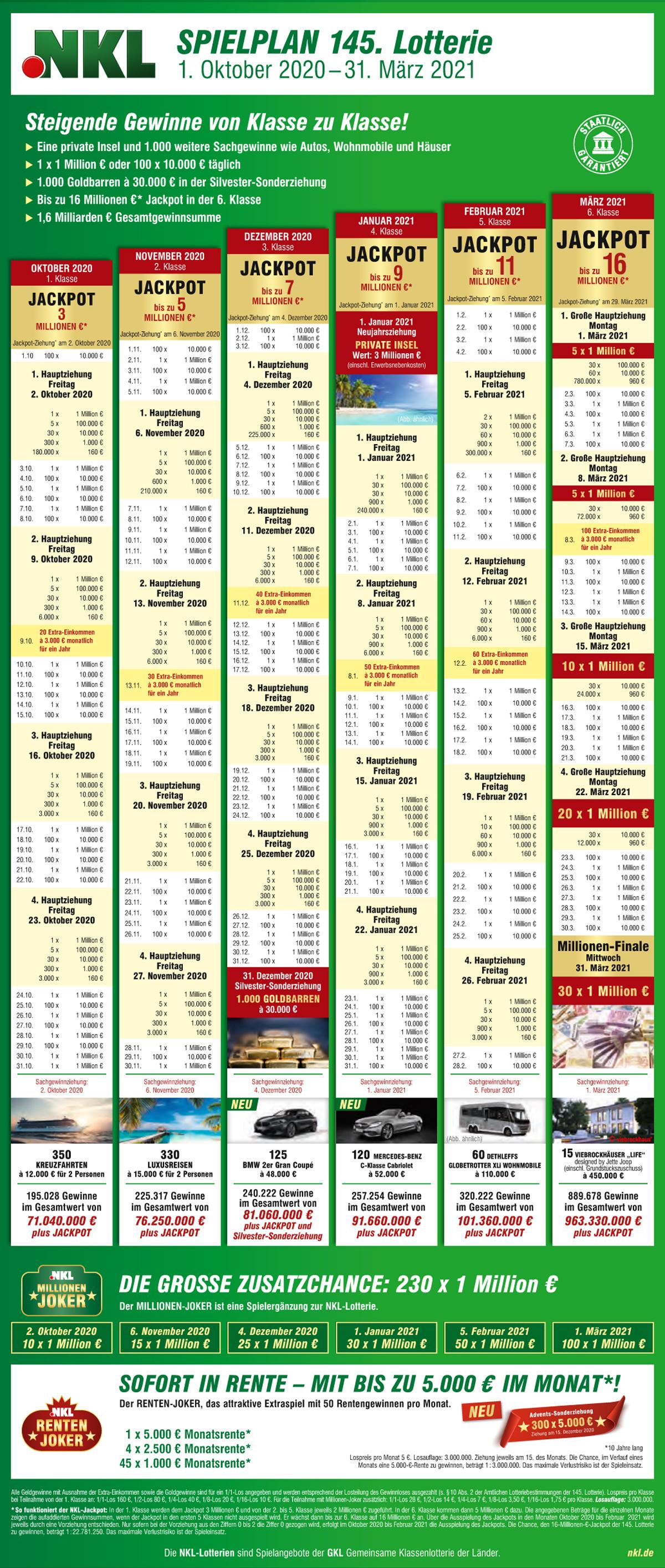 NKL-Klassenlotterie Gewinnplan